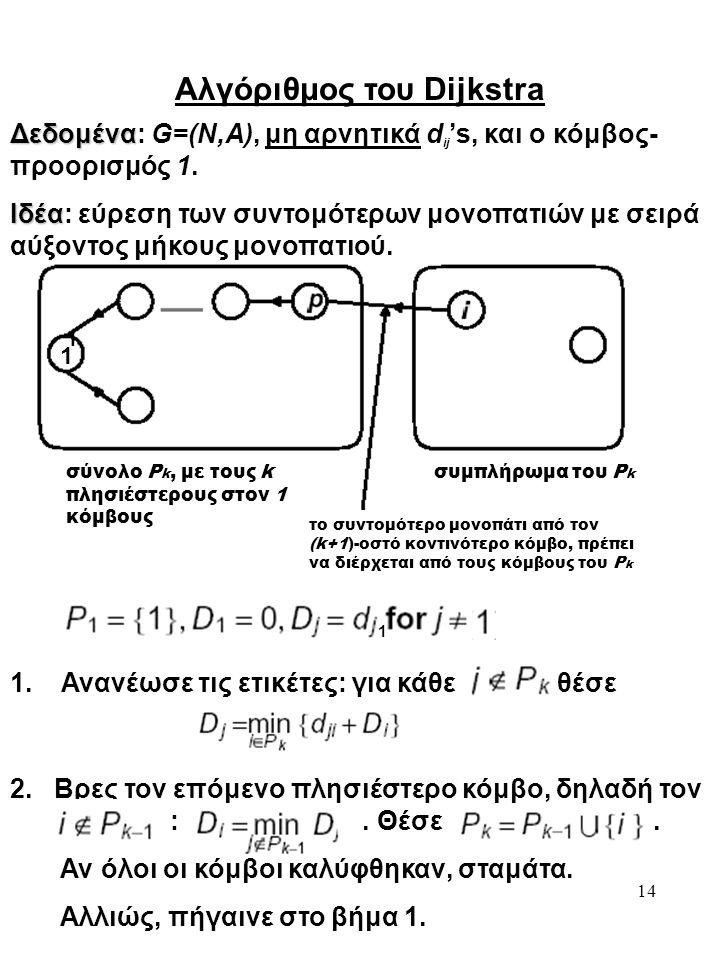 14 Αλγόριθμος του Dijkstra Δεδομένα Δεδομένα: G=(N,A), μη αρνητικά d ij 's, και ο κόμβος- προορισμός 1. Ιδέα Ιδέα: εύρεση των συντομότερων μονοπατιών