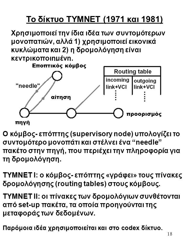 18 Το δίκτυο TYMNET (1971 και 1981) Χρησιμοποιεί την ίδια ιδέα των συντομότερων μονοπατιών, αλλά 1) χρησιμοποιεί εικονικά κυκλώματα και 2) η δρομολόγηση είναι κεντρικοποιημένη.