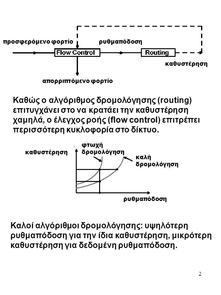 2 flow control Καθώς ο αλγόριθμος δρομολόγησης (routing) επιτυγχάνει στο να κρατάει την καθυστέρηση χαμηλά, ο έλεγχος ροής (flow control) επιτρέπει περισσότερη κυκλοφορία στο δίκτυο.