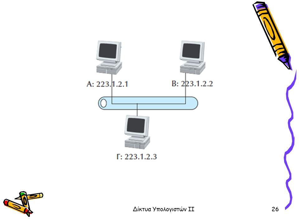 Δίκτυα Υπολογιστών ΙΙ26