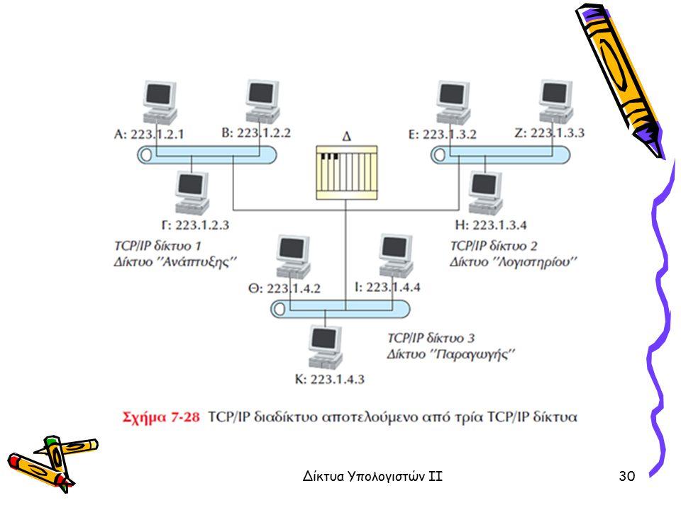 Δίκτυα Υπολογιστών ΙΙ30