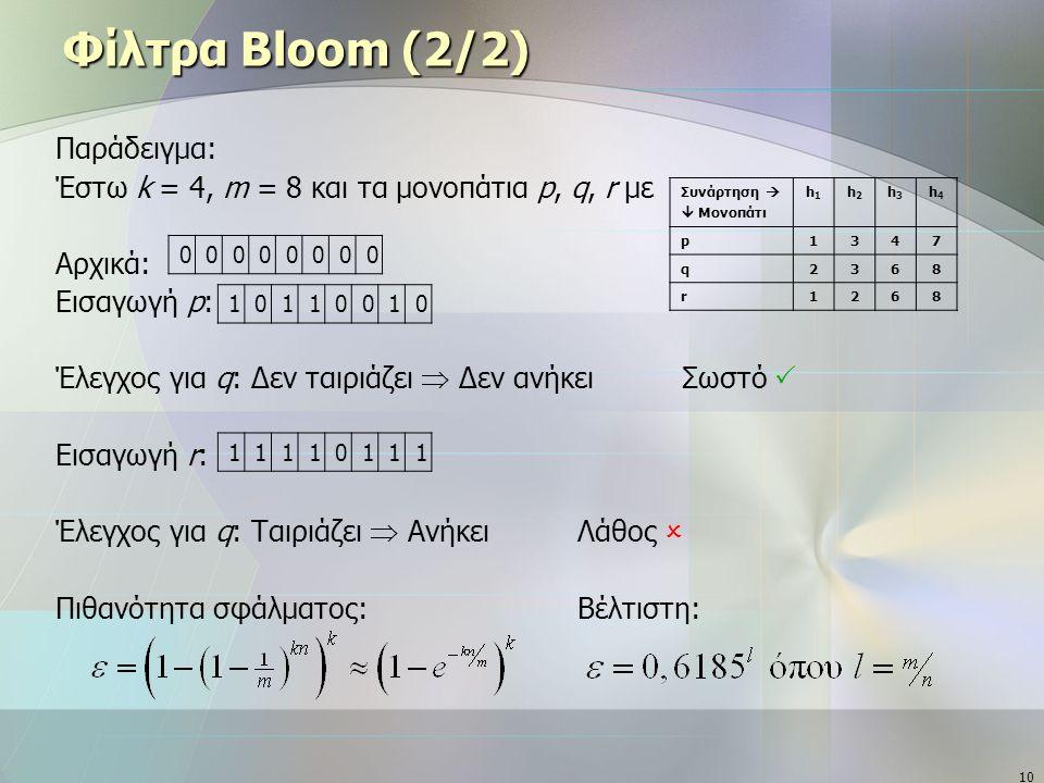 10 Φίλτρα Bloom (2/2) Παράδειγμα: Έστω k = 4, m = 8 και τα μονοπάτια p, q, r με Αρχικά: Εισαγωγή p: Έλεγχος για q: Δεν ταιριάζει  Δεν ανήκειΣωστό  Ε