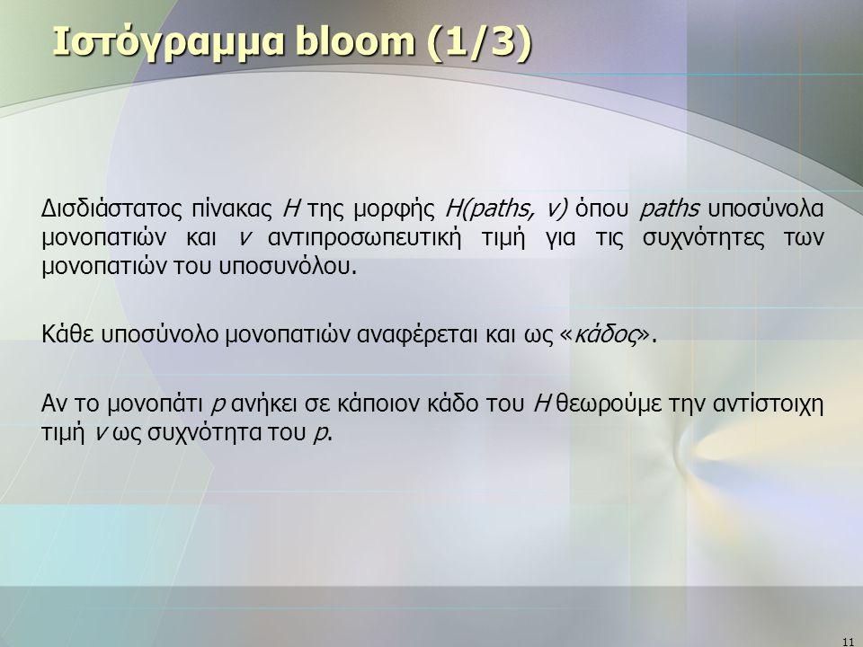 11 Ιστόγραμμα bloom (1/3) Δισδιάστατος πίνακας H της μορφής H(paths, v) όπου paths υποσύνολα μονοπατιών και v αντιπροσωπευτική τιμή για τις συχνότητες των μονοπατιών του υποσυνόλου.
