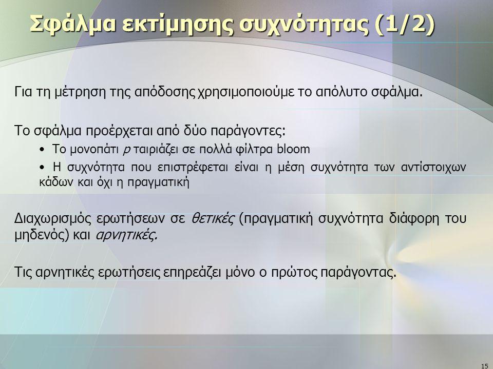 15 Σφάλμα εκτίμησης συχνότητας (1/2) Για τη μέτρηση της απόδοσης χρησιμοποιούμε το απόλυτο σφάλμα. Το σφάλμα προέρχεται από δύο παράγοντες: Το μονοπάτ