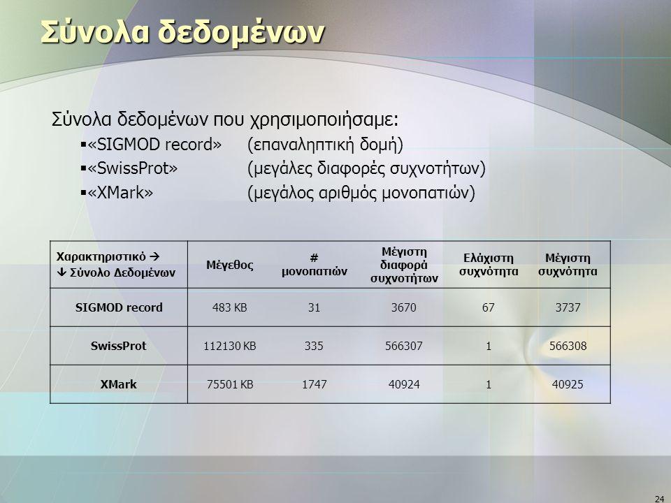 24 Σύνολα δεδομένων Σύνολα δεδομένων που χρησιμοποιήσαμε:  «SIGMOD record»(επαναληπτική δομή)  «SwissProt»(μεγάλες διαφορές συχνοτήτων)  «XMark»(με
