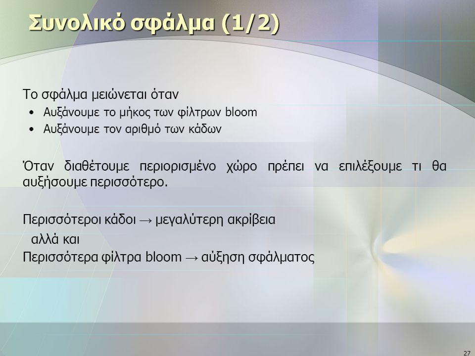 27 Συνολικό σφάλμα (1/2) Το σφάλμα μειώνεται όταν Αυξάνουμε το μήκος των φίλτρων bloom Αυξάνουμε τον αριθμό των κάδων Όταν διαθέτουμε περιορισμένο χώρ