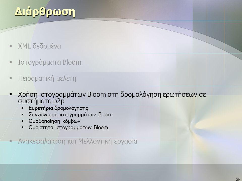 29 Διάρθρωση  XML δεδομένα  Ιστογράμματα Bloom  Πειραματική μελέτη  Χρήση ιστογραμμάτων Bloom στη δρομολόγηση ερωτήσεων σε συστήματα p2p  Ευρετήρια δρομολόγησης  Συγχώνευση ιστογραμμάτων Bloom  Ομαδοποίηση κόμβων  Ομοιότητα ιστογραμμάτων Bloom  Ανακεφαλαίωση και Μελλοντική εργασία