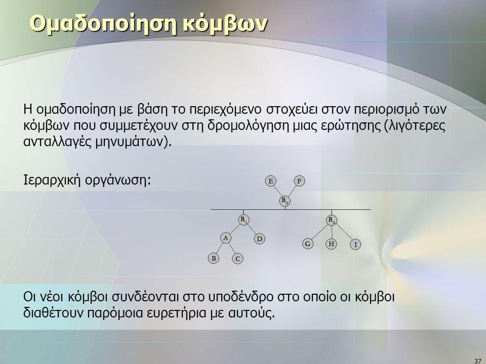 37 Ομαδοποίηση κόμβων Η ομαδοποίηση με βάση το περιεχόμενο στοχεύει στον περιορισμό των κόμβων που συμμετέχουν στη δρομολόγηση μιας ερώτησης (λιγότερες ανταλλαγές μηνυμάτων).