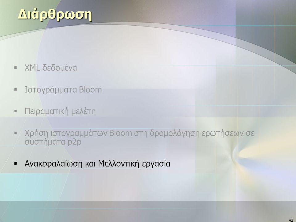 42 Διάρθρωση  XML δεδομένα  Ιστογράμματα Bloom  Πειραματική μελέτη  Χρήση ιστογραμμάτων Bloom στη δρομολόγηση ερωτήσεων σε συστήματα p2p  Ανακεφαλαίωση και Μελλοντική εργασία