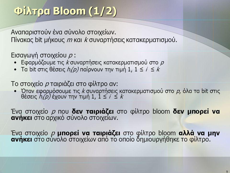10 Φίλτρα Bloom (2/2) Παράδειγμα: Έστω k = 4, m = 8 και τα μονοπάτια p, q, r με Αρχικά: Εισαγωγή p: Έλεγχος για q: Δεν ταιριάζει  Δεν ανήκειΣωστό  Εισαγωγή r: Έλεγχος για q: Ταιριάζει  ΑνήκειΛάθος  Πιθανότητα σφάλματος:Βέλτιστη: Συνάρτηση   Μονοπάτι h1h1 h2h2 h3h3 h4h4 p1347 q2368 r1268 00000000 10110010 11110111