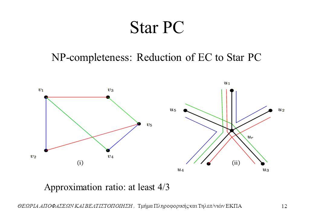 ΘΕΩΡΙΑ ΑΠΟΦΑΣΕΩΝ ΚΑΙ ΒΕΛΤΙΣΤΟΠΟΙΗΣΗ, Τμήμα Πληροφορικής και Τηλεπ/νιών ΕΚΠΑ 12 Star PC NP-completeness: Reduction of EC to Star PC Approximation ratio: at least 4/3