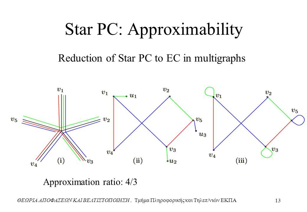 ΘΕΩΡΙΑ ΑΠΟΦΑΣΕΩΝ ΚΑΙ ΒΕΛΤΙΣΤΟΠΟΙΗΣΗ, Τμήμα Πληροφορικής και Τηλεπ/νιών ΕΚΠΑ 13 Star PC: Approximability Reduction of Star PC to EC in multigraphs Approximation ratio: 4/3