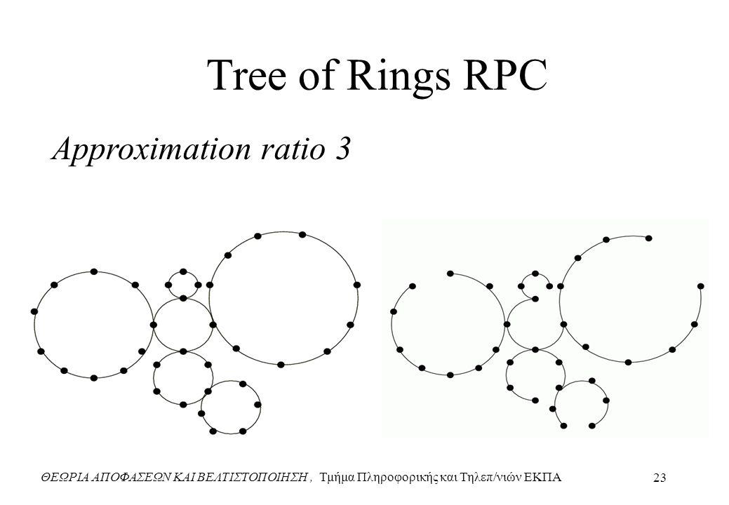 ΘΕΩΡΙΑ ΑΠΟΦΑΣΕΩΝ ΚΑΙ ΒΕΛΤΙΣΤΟΠΟΙΗΣΗ, Τμήμα Πληροφορικής και Τηλεπ/νιών ΕΚΠΑ 23 Tree of Rings RPC Approximation ratio 3