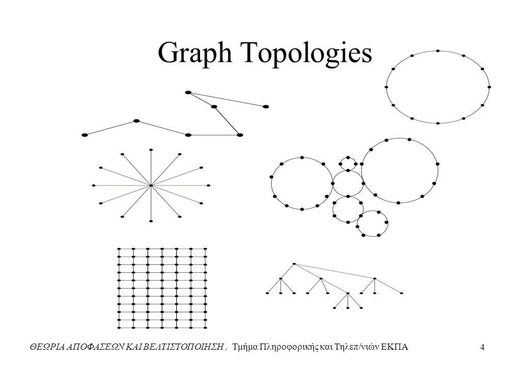 ΘΕΩΡΙΑ ΑΠΟΦΑΣΕΩΝ ΚΑΙ ΒΕΛΤΙΣΤΟΠΟΙΗΣΗ, Τμήμα Πληροφορικής και Τηλεπ/νιών ΕΚΠΑ 4 Graph Topologies