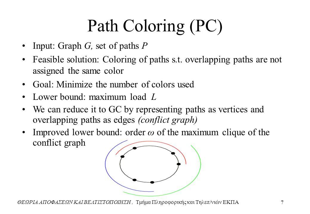 ΘΕΩΡΙΑ ΑΠΟΦΑΣΕΩΝ ΚΑΙ ΒΕΛΤΙΣΤΟΠΟΙΗΣΗ, Τμήμα Πληροφορικής και Τηλεπ/νιών ΕΚΠΑ 7 Path Coloring (PC) Input: Graph G, set of paths P Feasible solution: Coloring of paths s.t.