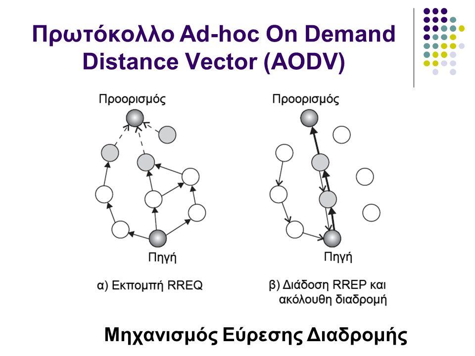 Μηχανισμός Εύρεσης Διαδρομής Πρωτόκολλο Ad-hoc On Demand Distance Vector (AODV)