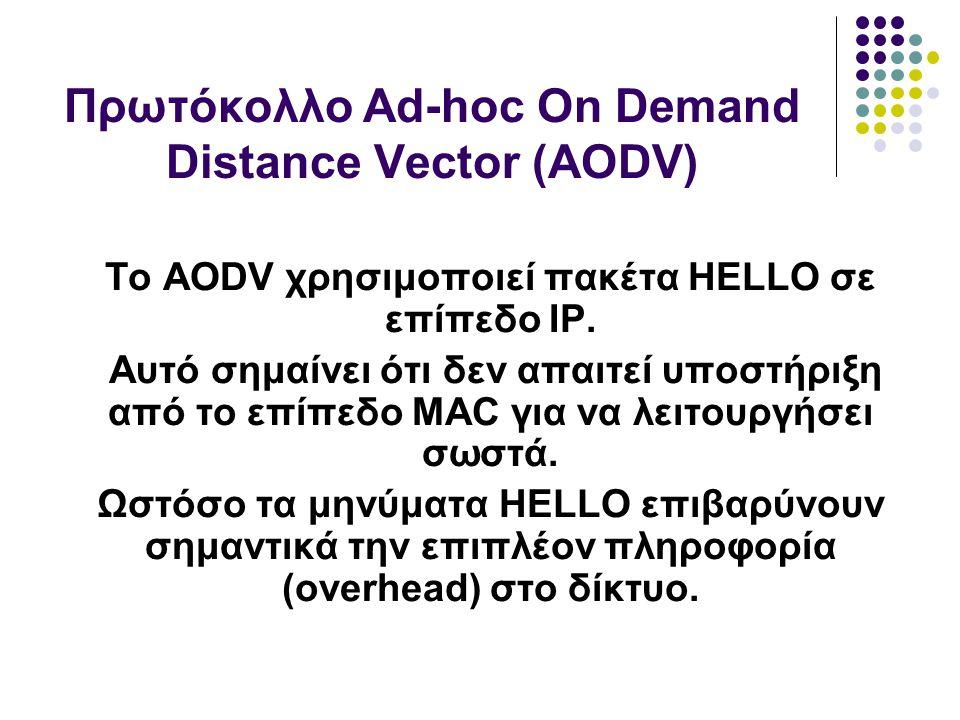 Το AODV χρησιμοποιεί πακέτα HELLO σε επίπεδο IP.