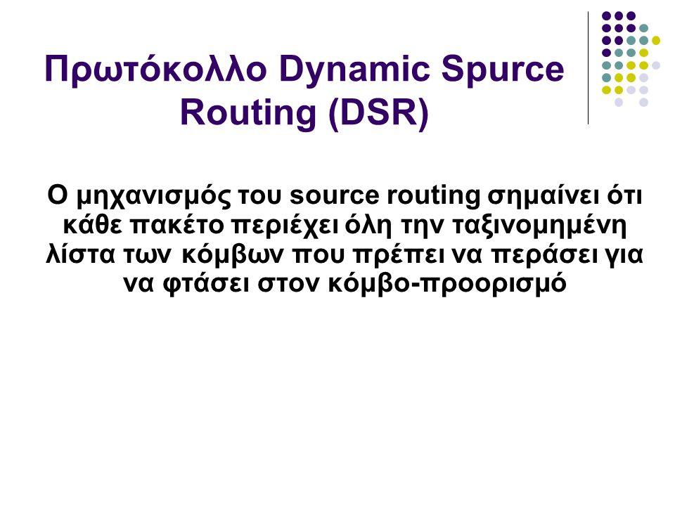 Ο μηχανισμός του source routing σημαίνει ότι κάθε πακέτο περιέχει όλη την ταξινομημένη λίστα των κόμβων που πρέπει να περάσει για να φτάσει στον κόμβο-προορισμό Πρωτόκολλο Dynamic Spurce Routing (DSR)