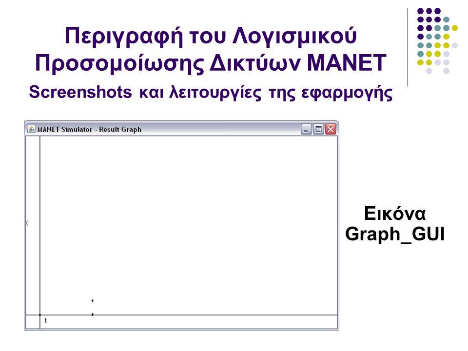 Εικόνα Graph_GUI Περιγραφή του Λογισμικού Προσομοίωσης Δικτύων MANET Screenshots και λειτουργίες της εφαρμογής