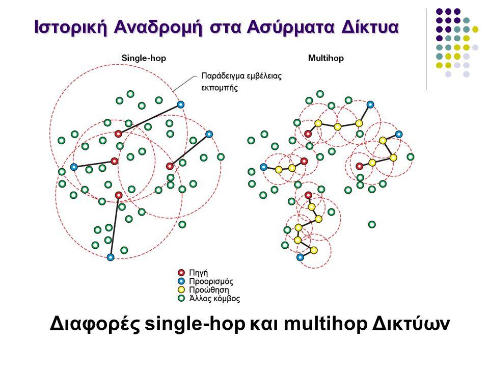 Ιστορική Αναδρομή στα Ασύρματα Δίκτυα Διαφορές single-hop και multihop Δικτύων