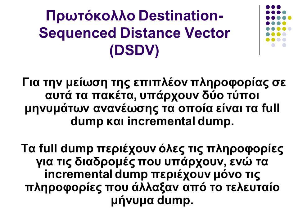 Για την μείωση της επιπλέον πληροφορίας σε αυτά τα πακέτα, υπάρχουν δύο τύποι μηνυμάτων ανανέωσης τα οποία είναι τα full dump και incremental dump.