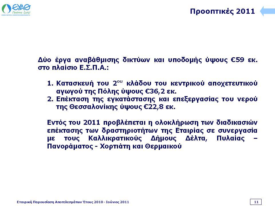 Εταιρική Παρουσίαση Αποτελεσμάτων Έτους 2010 - Ιούνιος 2011 11 Προοπτικές 2011