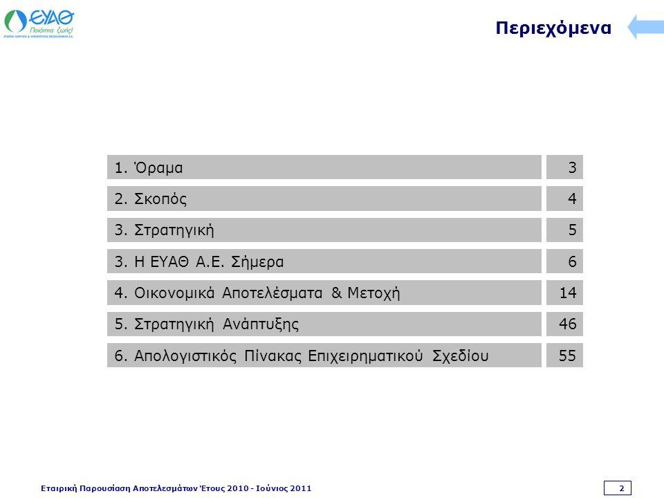 Εταιρική Παρουσίαση Αποτελεσμάτων Έτους 2010 - Ιούνιος 2011 53 Επιχειρηματικό – Επενδυτικό Σχέδιο