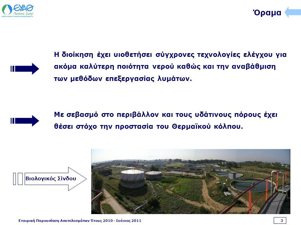 Εταιρική Παρουσίαση Αποτελεσμάτων Έτους 2010 - Ιούνιος 2011 3 Όραμα Η διοίκηση έχει υιοθετήσει σύγχρονες τεχνολογίες ελέγχου για ακόμα καλύτερη ποιότητα νερού καθώς και την αναβάθμιση των μεθόδων επεξεργασίας λυμάτων.