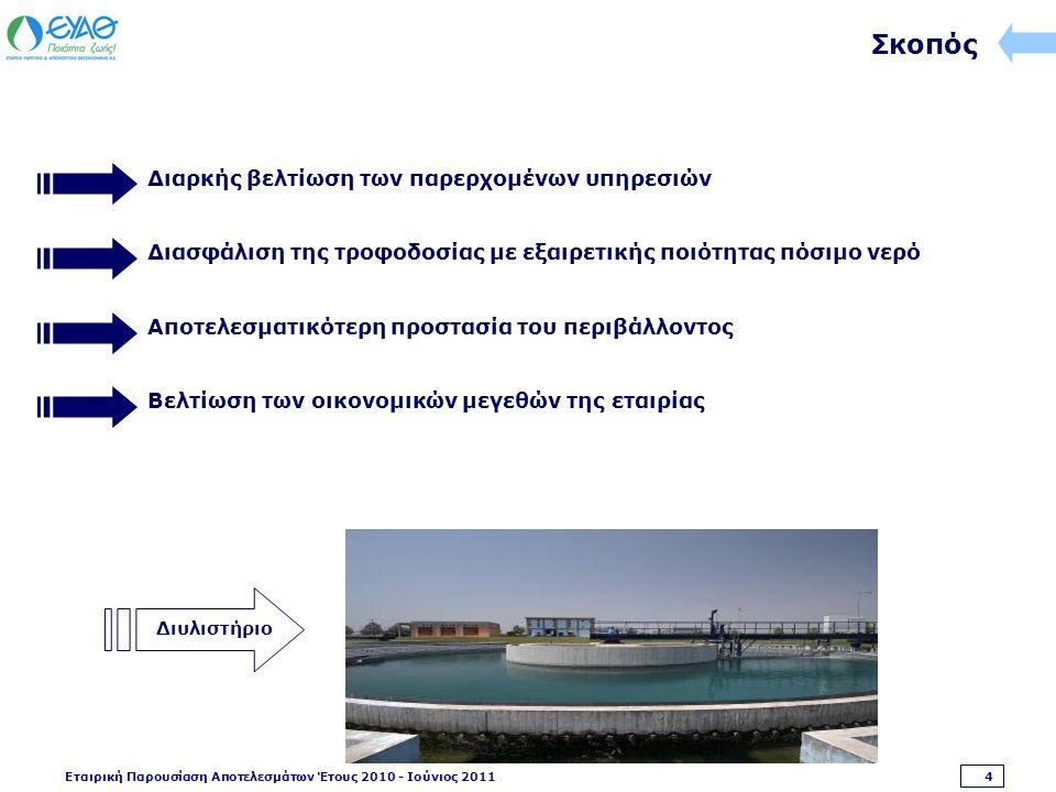 Εταιρική Παρουσίαση Αποτελεσμάτων Έτους 2010 - Ιούνιος 2011 4 Σκοπός Διαρκής βελτίωση των παρερχομένων υπηρεσιών Διασφάλιση της τροφοδοσίας με εξαιρετικής ποιότητας πόσιμο νερό Αποτελεσματικότερη προστασία του περιβάλλοντος Βελτίωση των οικονομικών μεγεθών της εταιρίας Διυλιστήριο