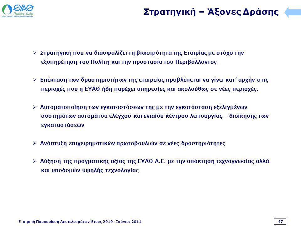 Εταιρική Παρουσίαση Αποτελεσμάτων Έτους 2010 - Ιούνιος 2011 47 Στρατηγική – Άξονες Δράσης  Στρατηγική που να διασφαλίζει τη βιωσιμότητα της Εταιρίας με στόχο την εξυπηρέτηση του Πολίτη και την προστασία του Περιβάλλοντος  Επέκταση των δραστηριοτήτων της εταιρείας προβλέπεται να γίνει κατ' αρχήν στις περιοχές που η ΕΥΑΘ ήδη παρέχει υπηρεσίες και ακολούθως σε νέες περιοχές.