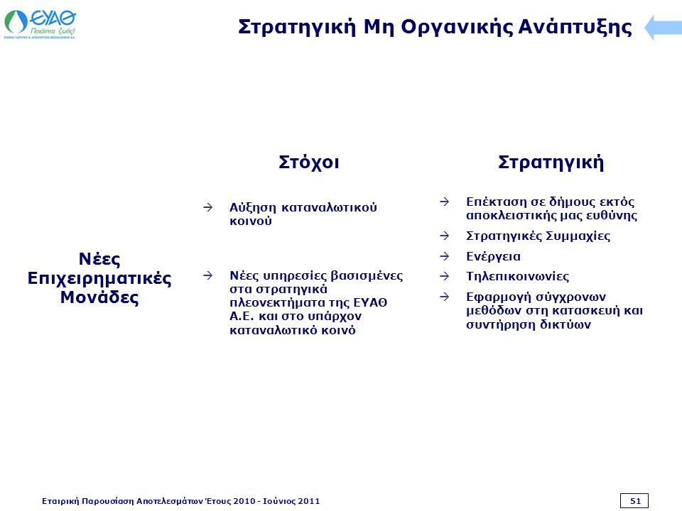 Εταιρική Παρουσίαση Αποτελεσμάτων Έτους 2010 - Ιούνιος 2011 51 Στρατηγική Μη Οργανικής Ανάπτυξης  Αύξηση καταναλωτικού κοινού  Νέες υπηρεσίες βασισμένες στα στρατηγικά πλεονεκτήματα της ΕΥΑΘ Α.Ε.