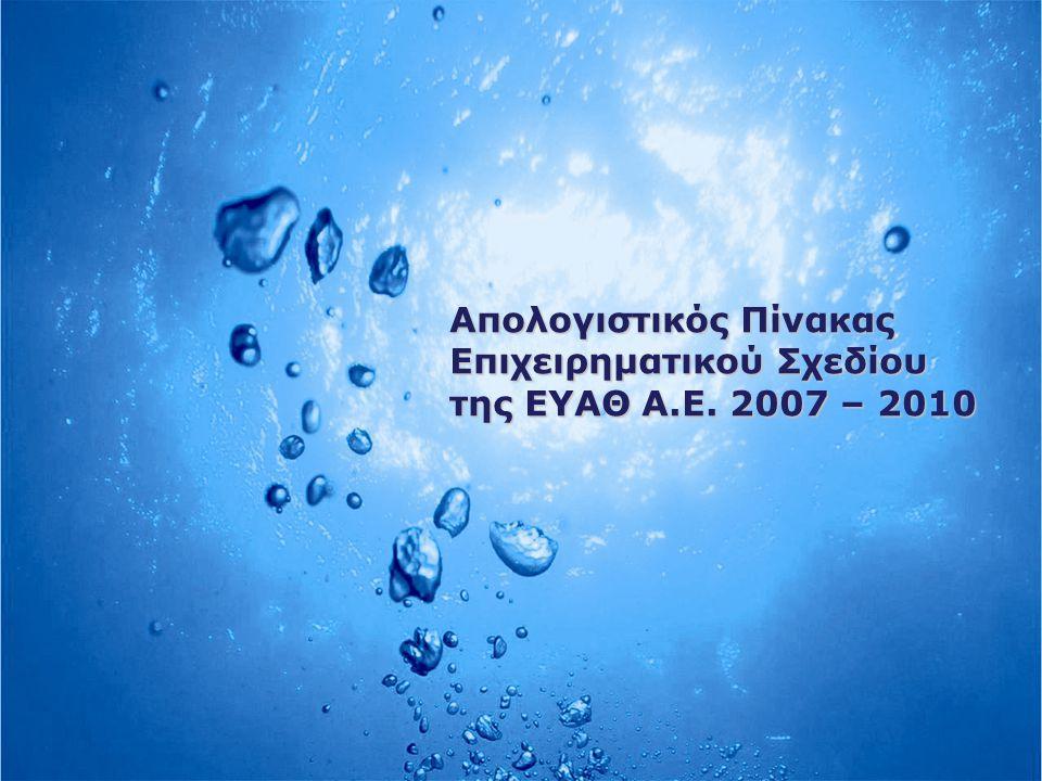 Εταιρική Παρουσίαση Αποτελεσμάτων Έτους 2010 - Ιούνιος 2011 52 Απολογιστικός Πίνακας Επιχειρηματικού Σχεδίου της ΕΥΑΘ Α.Ε.
