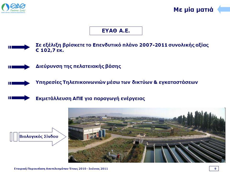 Εταιρική Παρουσίαση Αποτελεσμάτων Έτους 2010 - Ιούνιος 2011 9 ΕΥΑΘ Α.Ε.