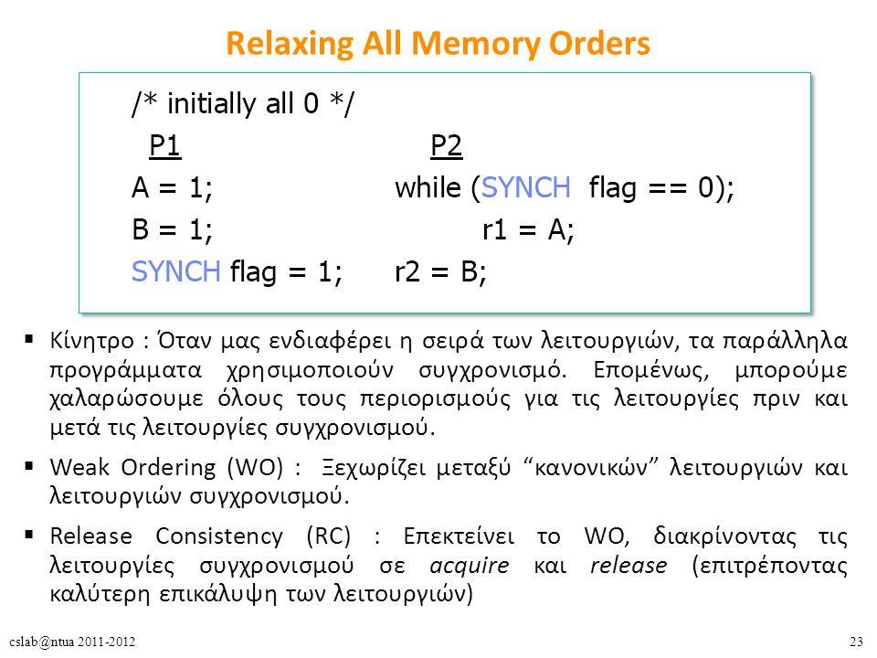 23cslab@ntua 2011-2012 Relaxing All Memory Orders  Κίνητρο : Όταν μας ενδιαφέρει η σειρά των λειτουργιών, τα παράλληλα προγράμματα χρησιμοποιούν συγχρονισμό.