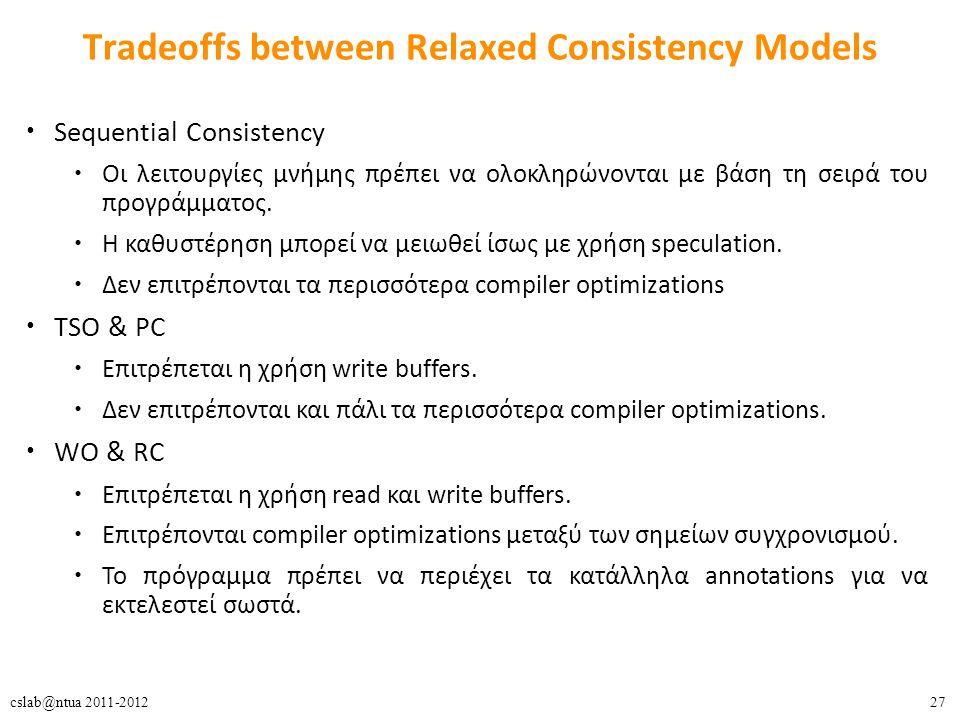 27cslab@ntua 2011-2012 Tradeoffs between Relaxed Consistency Models Sequential Consistency Οι λειτουργίες μνήμης πρέπει να ολοκληρώνονται με βάση τη σειρά του προγράμματος.