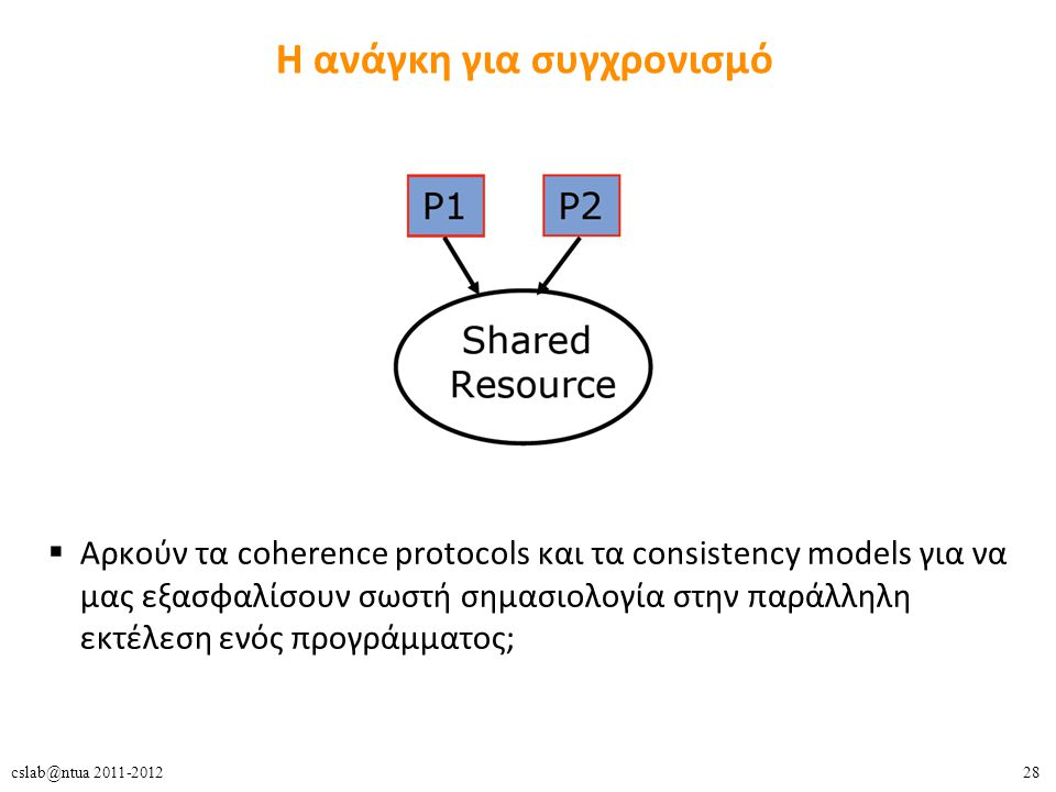 28cslab@ntua 2011-2012 Η ανάγκη για συγχρονισμό  Αρκούν τα coherence protocols και τα consistency models για να μας εξασφαλίσουν σωστή σημασιολογία στην παράλληλη εκτέλεση ενός προγράμματος;