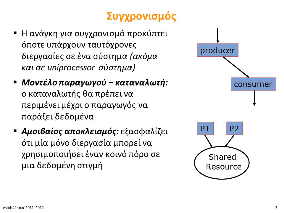3cslab@ntua 2011-2012 Συγχρονισμός  Η ανάγκη για συγχρονισμό προκύπτει όποτε υπάρχουν ταυτόχρονες διεργασίες σε ένα σύστημα (ακόμα και σε uniprocessor σύστημα)  Μοντέλο παραγωγού – καταναλωτή: ο καταναλωτής θα πρέπει να περιμένει μέχρι ο παραγωγός να παράξει δεδομένα  Αμοιβαίος αποκλεισμός: εξασφαλίζει ότι μία μόνο διεργασία μπορεί να χρησιμοποιήσει έναν κοινό πόρο σε μια δεδομένη στιγμή