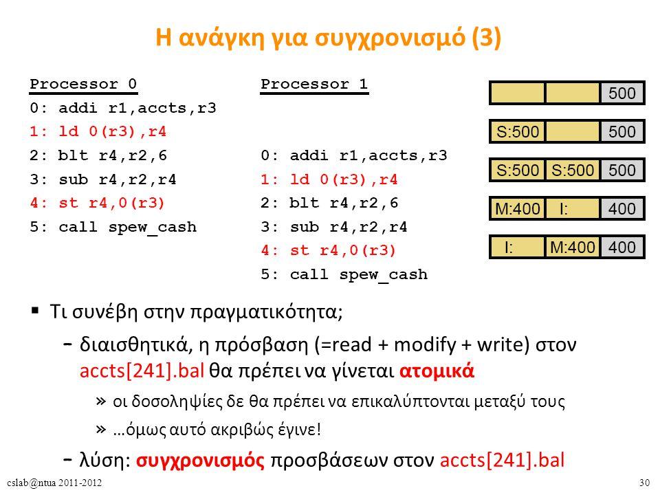 30cslab@ntua 2011-2012 Η ανάγκη για συγχρονισμό (3)  Τι συνέβη στην πραγματικότητα; – διαισθητικά, η πρόσβαση (=read + modify + write) στον accts[241].bal θα πρέπει να γίνεται ατομικά » οι δοσοληψίες δε θα πρέπει να επικαλύπτονται μεταξύ τους » …όμως αυτό ακριβώς έγινε.