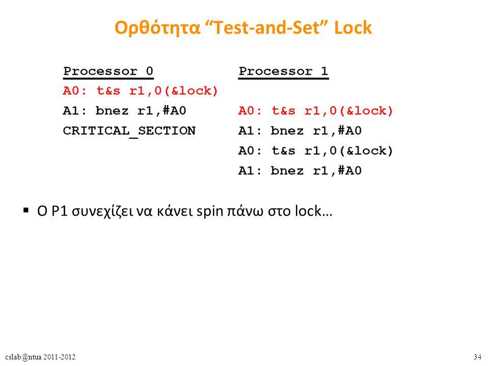 34cslab@ntua 2011-2012 Ορθότητα Test-and-Set Lock  O P1 συνεχίζει να κάνει spin πάνω στο lock…