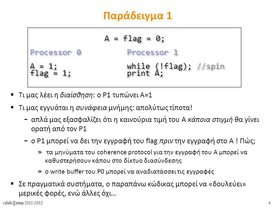 4cslab@ntua 2011-2012 Παράδειγμα 1  Τι μας λέει η διαίσθηση: ο P1 τυπώνει A=1  Τι μας εγγυάται η συνάφεια μνήμης: απολύτως τίποτα.