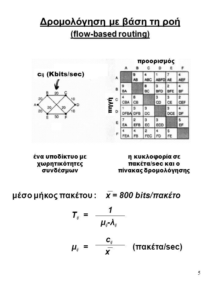 5 Δρομολόγηση με βάση τη ροή flow-based routing (flow-based routing) προορισμός πηγή c ij (Kbits/sec) ένα υποδίκτυο με χωρητικότητες συνδέσμων η κυκλοφορία σε πακέτα/sec και ο πίνακας δρομολόγησης μέσο μήκος πακέτου : x = 800 bits/πακέτο T ij = 1 μ ij -λ ij μ ij = (πακέτα/sec) c ij x