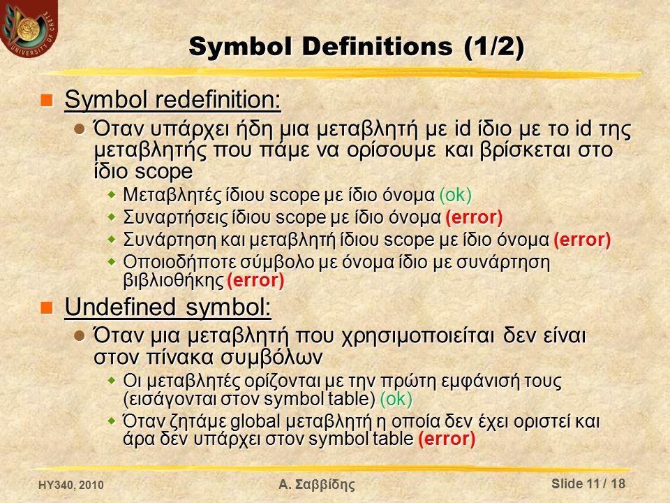 Symbol Definitions (1/2) Symbol redefinition: Symbol redefinition: Όταν υπάρχει ήδη μια μεταβλητή με id ίδιο με το id της μεταβλητής που πάμε να ορίσουμε και βρίσκεται στο ίδιο scope Όταν υπάρχει ήδη μια μεταβλητή με id ίδιο με το id της μεταβλητής που πάμε να ορίσουμε και βρίσκεται στο ίδιο scope  Μεταβλητές ίδιου scope με ίδιο όνομα (ok)  Συναρτήσεις ίδιου scope με ίδιο όνομα (error)  Συνάρτηση και μεταβλητή ίδιου scope με ίδιο όνομα (error)  Οποιοδήποτε σύμβολο με όνομα ίδιο με συνάρτηση βιβλιοθήκης (error) Undefined symbol: Undefined symbol: Όταν μια μεταβλητή που χρησιμοποιείται δεν είναι στον πίνακα συμβόλων Όταν μια μεταβλητή που χρησιμοποιείται δεν είναι στον πίνακα συμβόλων  Οι μεταβλητές ορίζονται με την πρώτη εμφάνισή τους (εισάγονται στον symbol table) (ok)  Όταν ζητάμε global μεταβλητή η οποία δεν έχει οριστεί και άρα δεν υπάρχει στον symbol table (error) Α.