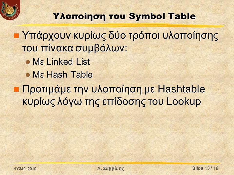 Υλοποίηση του Symbol Table Υπάρχουν κυρίως δύο τρόποι υλοποίησης του πίνακα συμβόλων: Υπάρχουν κυρίως δύο τρόποι υλοποίησης του πίνακα συμβόλων: Με Linked List Με Linked List Με Hash Table Με Hash Table Προτιμάμε την υλοποίηση με Hashtable κυρίως λόγω της επίδοσης του Lookup Προτιμάμε την υλοποίηση με Hashtable κυρίως λόγω της επίδοσης του Lookup Α.