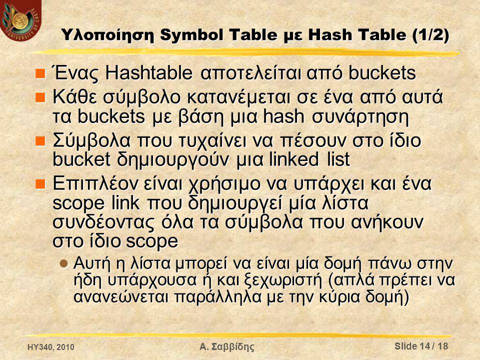 Υλοποίηση Symbol Table με Hash Τable (1/2) Ένας Hashtable αποτελείται από buckets Ένας Hashtable αποτελείται από buckets Κάθε σύμβολο κατανέμεται σε ένα από αυτά τα buckets με βάση μια hash συνάρτηση Κάθε σύμβολο κατανέμεται σε ένα από αυτά τα buckets με βάση μια hash συνάρτηση Σύμβολα που τυχαίνει να πέσουν στο ίδιο bucket δημιουργούν μια linked list Σύμβολα που τυχαίνει να πέσουν στο ίδιο bucket δημιουργούν μια linked list Επιπλέον είναι χρήσιμο να υπάρχει και ένα scope link που δημιουργεί μία λίστα συνδέοντας όλα τα σύμβολα που ανήκουν στο ίδιο scope Επιπλέον είναι χρήσιμο να υπάρχει και ένα scope link που δημιουργεί μία λίστα συνδέοντας όλα τα σύμβολα που ανήκουν στο ίδιο scope Αυτή η λίστα μπορεί να είναι μία δομή πάνω στην ήδη υπάρχουσα ή και ξεχωριστή (απλά πρέπει να ανανεώνεται παράλληλα με την κύρια δομή) Αυτή η λίστα μπορεί να είναι μία δομή πάνω στην ήδη υπάρχουσα ή και ξεχωριστή (απλά πρέπει να ανανεώνεται παράλληλα με την κύρια δομή) Α.