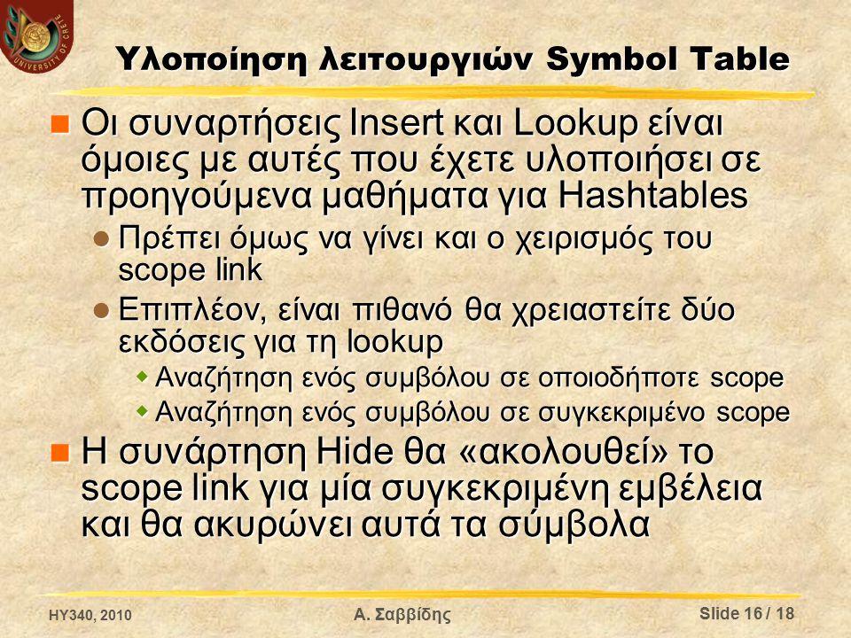 Υλοποίηση λειτουργιών Symbol Table Οι συναρτήσεις Insert και Lookup είναι όμοιες με αυτές που έχετε υλοποιήσει σε προηγούμενα μαθήματα για Hashtables Οι συναρτήσεις Insert και Lookup είναι όμοιες με αυτές που έχετε υλοποιήσει σε προηγούμενα μαθήματα για Hashtables Πρέπει όμως να γίνει και ο χειρισμός του scope link Πρέπει όμως να γίνει και ο χειρισμός του scope link Επιπλέον, είναι πιθανό θα χρειαστείτε δύο εκδόσεις για τη lookup Επιπλέον, είναι πιθανό θα χρειαστείτε δύο εκδόσεις για τη lookup  Αναζήτηση ενός συμβόλου σε οποιοδήποτε scope  Αναζήτηση ενός συμβόλου σε συγκεκριμένο scope Η συνάρτηση Hide θα «ακολουθεί» το scope link για μία συγκεκριμένη εμβέλεια και θα ακυρώνει αυτά τα σύμβολα Η συνάρτηση Hide θα «ακολουθεί» το scope link για μία συγκεκριμένη εμβέλεια και θα ακυρώνει αυτά τα σύμβολα Α.
