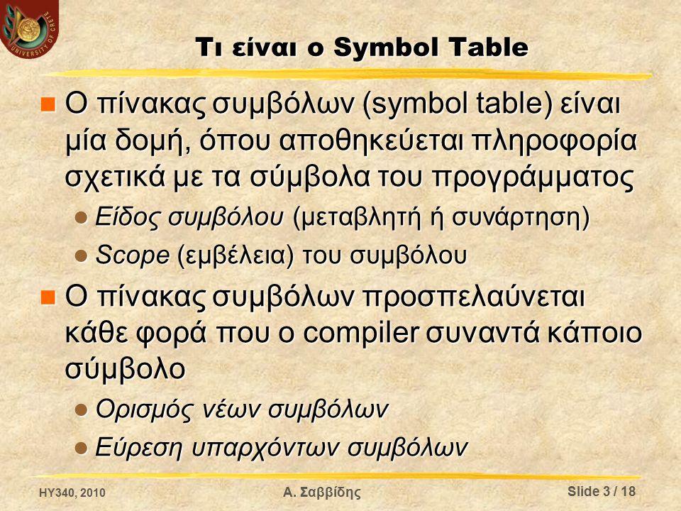 Τι είναι ο Symbol Table Ο πίνακας συμβόλων (symbol table) είναι μία δομή, όπου αποθηκεύεται πληροφορία σχετικά με τα σύμβολα του προγράμματος Ο πίνακας συμβόλων (symbol table) είναι μία δομή, όπου αποθηκεύεται πληροφορία σχετικά με τα σύμβολα του προγράμματος Είδος συμβόλου (μεταβλητή ή συνάρτηση) Είδος συμβόλου (μεταβλητή ή συνάρτηση) Scope (εμβέλεια) του συμβόλου Scope (εμβέλεια) του συμβόλου Ο πίνακας συμβόλων προσπελαύνεται κάθε φορά που ο compiler συναντά κάποιο σύμβολο Ο πίνακας συμβόλων προσπελαύνεται κάθε φορά που ο compiler συναντά κάποιο σύμβολο Ορισμός νέων συμβόλων Ορισμός νέων συμβόλων Εύρεση υπαρχόντων συμβόλων Εύρεση υπαρχόντων συμβόλων Α.