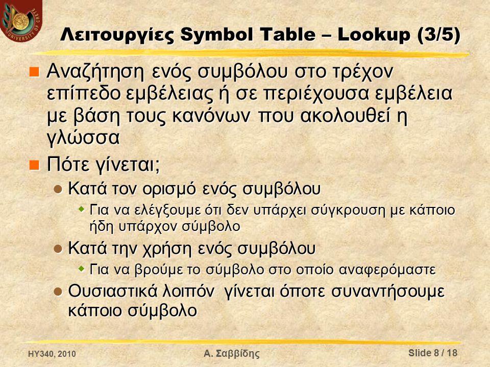 Λειτουργίες Symbol Table – Lookup (3/5) Αναζήτηση ενός συμβόλου στο τρέχον επίπεδο εμβέλειας ή σε περιέχουσα εμβέλεια με βάση τους κανόνων που ακολουθεί η γλώσσα Αναζήτηση ενός συμβόλου στο τρέχον επίπεδο εμβέλειας ή σε περιέχουσα εμβέλεια με βάση τους κανόνων που ακολουθεί η γλώσσα Πότε γίνεται; Πότε γίνεται; Κατά τον ορισμό ενός συμβόλου Κατά τον ορισμό ενός συμβόλου  Για να ελέγξουμε ότι δεν υπάρχει σύγκρουση με κάποιο ήδη υπάρχον σύμβολο Κατά την χρήση ενός συμβόλου Κατά την χρήση ενός συμβόλου  Για να βρούμε το σύμβολο στο οποίο αναφερόμαστε Ουσιαστικά λοιπόν γίνεται όποτε συναντήσουμε κάποιο σύμβολο Ουσιαστικά λοιπόν γίνεται όποτε συναντήσουμε κάποιο σύμβολο Α.