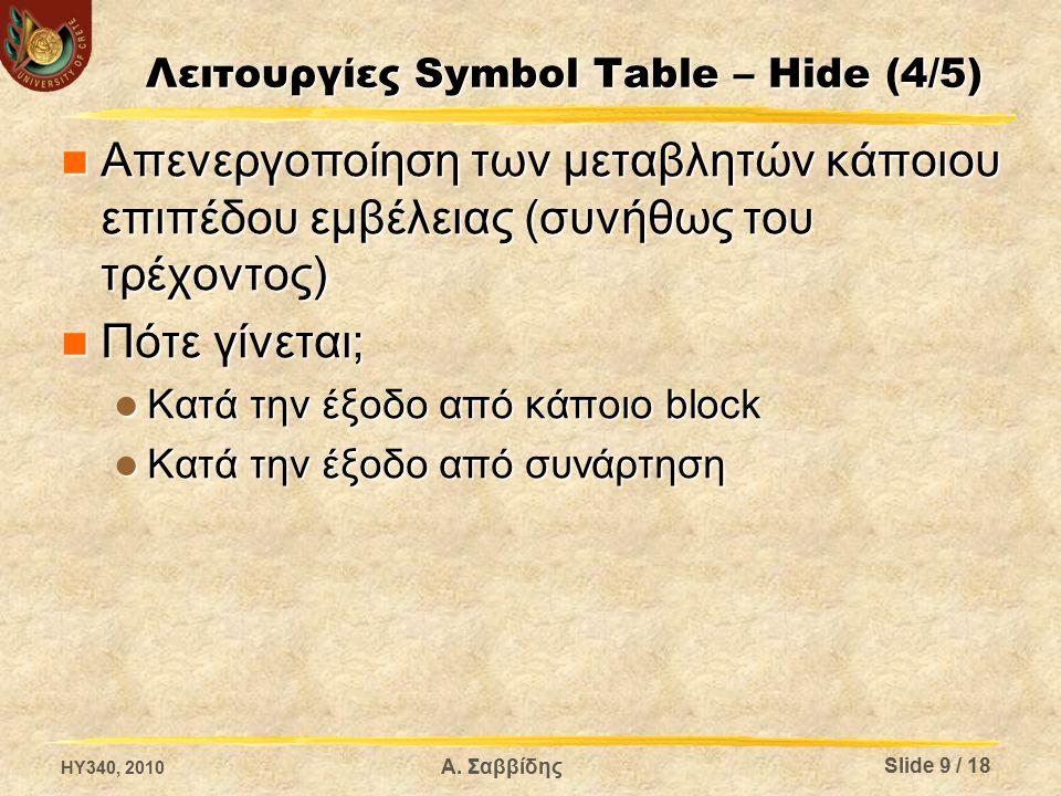 Λειτουργίες Symbol Table – Hide (4/5) Απενεργοποίηση των μεταβλητών κάποιου επιπέδου εμβέλειας (συνήθως του τρέχοντος) Απενεργοποίηση των μεταβλητών κάποιου επιπέδου εμβέλειας (συνήθως του τρέχοντος) Πότε γίνεται; Πότε γίνεται; Κατά την έξοδο από κάποιο block Κατά την έξοδο από κάποιο block Κατά την έξοδο από συνάρτηση Κατά την έξοδο από συνάρτηση Α.