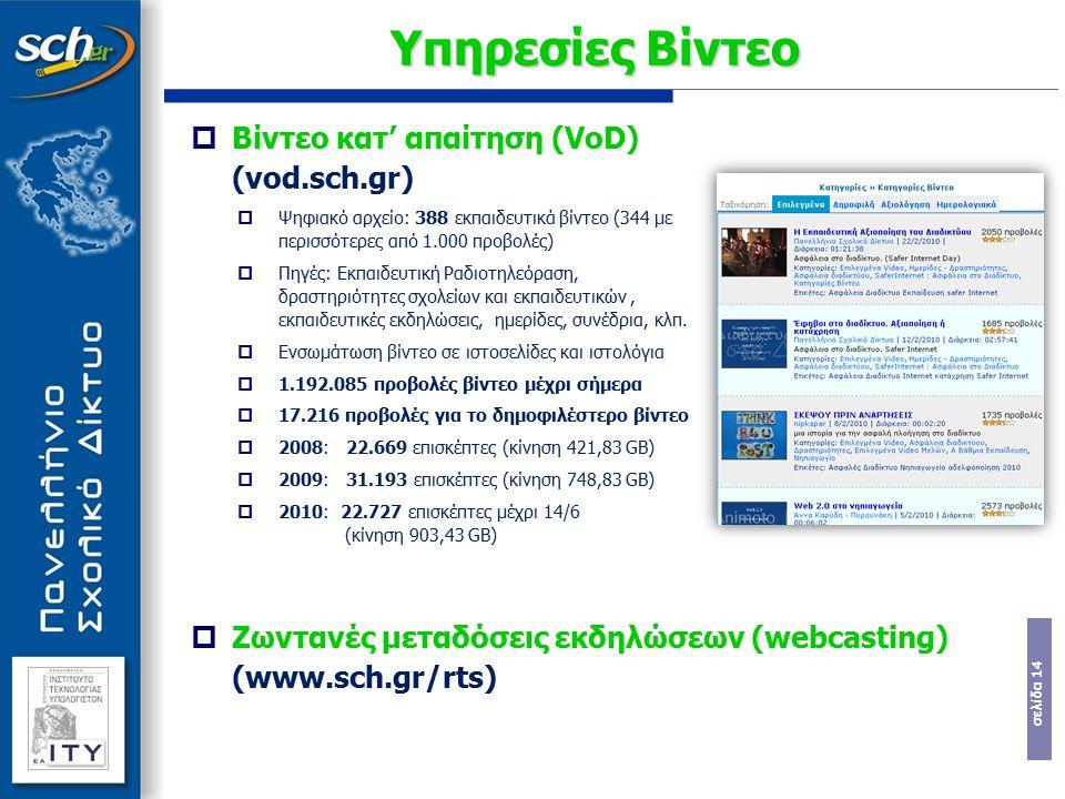σελίδα 14 Υπηρεσίες Βίντεο  Βίντεο κατ' απαίτηση (VoD) (vod.sch.gr)  Ψηφιακό αρχείο: 388 εκπαιδευτικά βίντεο (344 με περισσότερες από 1.000 προβολές