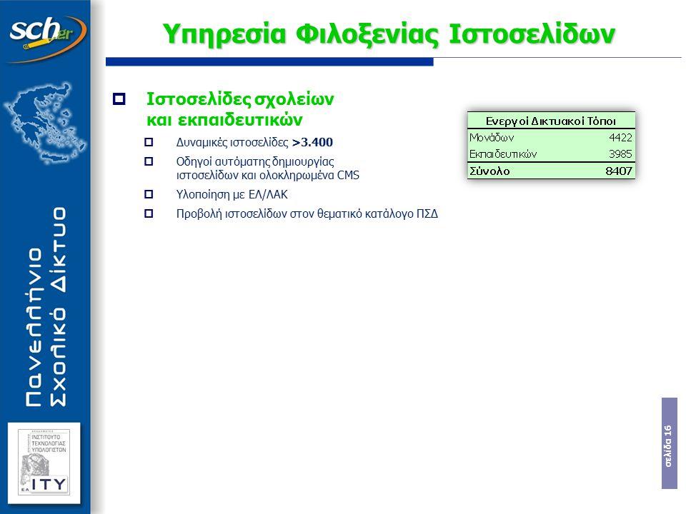 σελίδα 16 Υπηρεσία Φιλοξενίας Ιστοσελίδων  Ιστοσελίδες σχολείων και εκπαιδευτικών  Δυναμικές ιστοσελίδες >3.400  Οδηγοί αυτόματης δημιουργίας ιστοσ